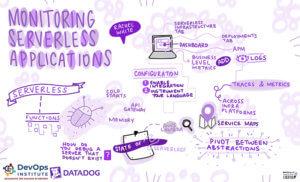 Monitoring Serverless Apps Rachel White