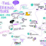 Build the Ideal Engineering Culture - How Agile Management Worked for Me Kate Wardin