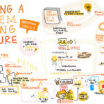 Creating A Problem-Solving Culture Brendan O Reilly