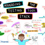 Managing the Testing Tool Stack Clinton Sprauve