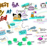 The Quest for Quality at Speed Marc Hornbeek