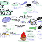 How to Get Meaningful Metrics: Where to Start and What to Avoid Gino Marckx